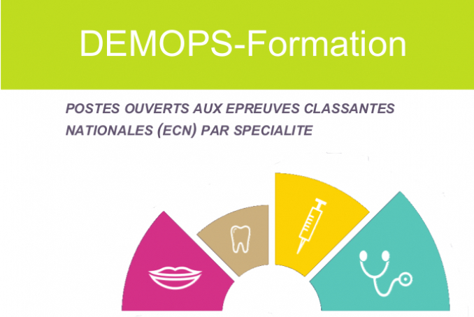 demops_formation2020-2021